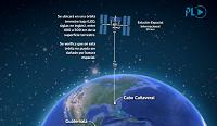 Así será el primer satélite guatemalteco