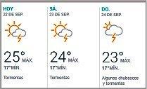 Clima Nacional septiembre 22, viernes