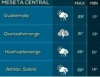 Clima Nacional septiembre 27, miércoles