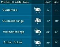 Clima Nacional octubre 02, lunes