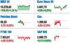 Noticias Económicas octubre 11, miércoles