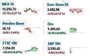 Noticias Económicas octubre 12, jueves