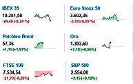 Noticias Económicas octubre 13, viernes