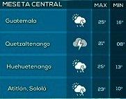 Clima Nacional octubre 16, lunes