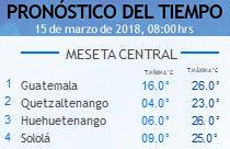 Clima Nacional marzo 15, jueves