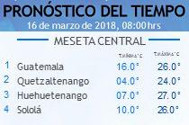 Clima Nacional marzo 16, viernes