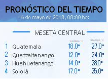 Clima Nacional mayo 16, miércoles