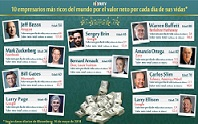 Noticias Económicas mayo 17, jueves