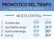 Clima Nacional mayo 18, viernes