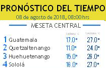 Clima Nacional agosto 08, miércoles