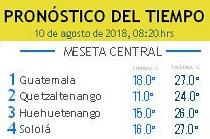 Clima Nacional agosto 10, viernes
