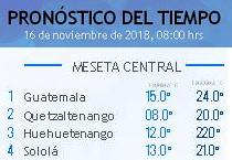 Clima Nacional noviembre 16, viernes