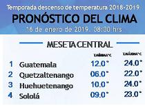 Clima Nacional enero 16, miércoles