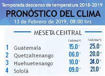 Clima Nacional febrero 13, miércoles