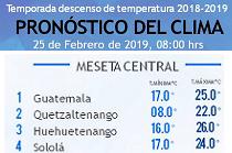 Clima Nacional febrero 25, lunes
