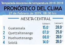 Clima Nacional febrero 27, miércoles