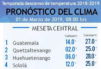 Clima Nacional marzo 01, viernes
