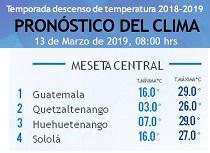 Clima Nacional marzo 13, miércoles