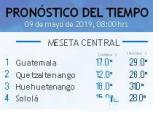 Clima Nacional mayo 09, jueves