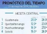 Clima Nacional mayo 21, martes
