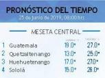 Clima Nacional junio 25, martes