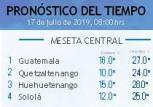 Clima Nacional julio 17, miércoles