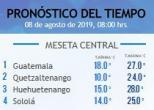 Clima Nacional agosto 08, jueves
