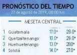 Clima Nacional agosto 27, martes