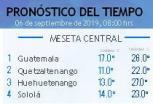 Clima Nacional septiembre 06, viernes