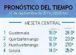 Clima Nacional septiembre 17, martes