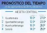 Clima Nacional septiembre 19, jueves