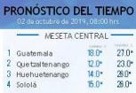 Clima Nacional octubre 02, miércoles