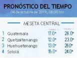 Clima Nacional octubre 04, viernes
