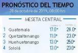Clima Nacional octubre 28, lunes