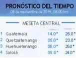 Clima Nacional noviembre 8, viernes