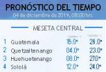 Clima nacional diciembre 4, miércoles