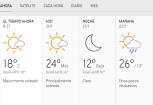 Clima Nacional enero 21, martes