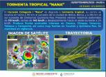 Noticias Nacionales al Instante Septiembre 03, jueves